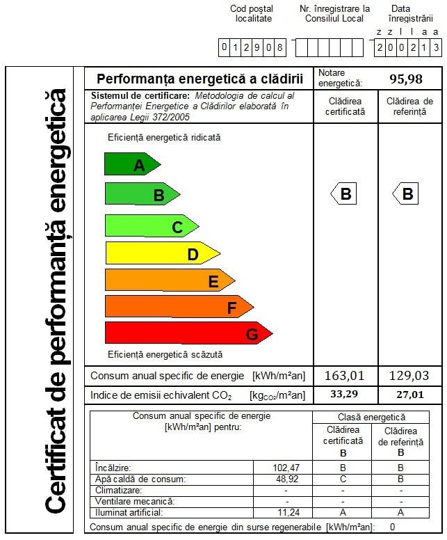 Certificat energetic valabilitate